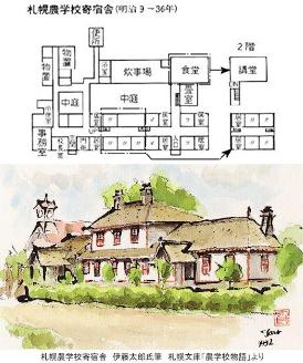 札幌農学校寄宿舎