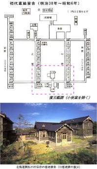 旧札幌農学校寄宿舎:恵迪寮